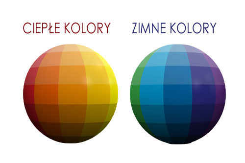 2bc41b497f68dd Moc kolorów, czyli o barwach ciepłych i zimnych - Baza wiedzy